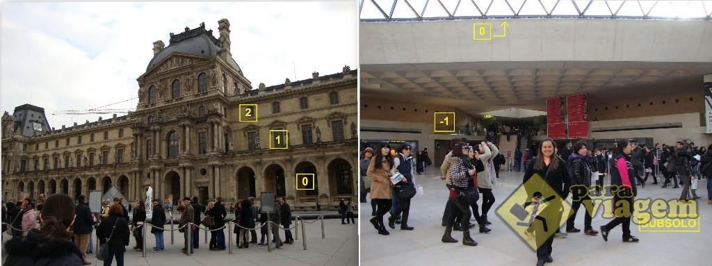 Pisos do Louvre