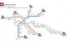 Mapa do metrô de Roma