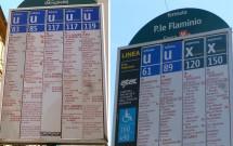Sinalização nos pontos de ônibus em Roma