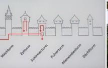 As 9 torres remanescentes, com o esquema de visitação (esq) e a imagem da Zytturm com seu enorme relógio (dir)