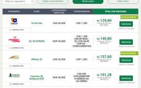 Veja as opções de seguro por menor preço