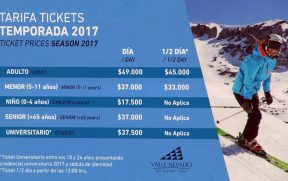 Tabela de Valores dos Tickets