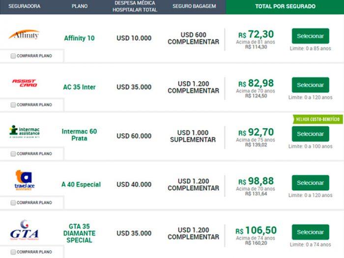 Comparação de Preço de Seguro Viagem Chile