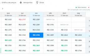 Calendário do Google Flights