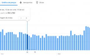 Gráfico de Preços do Google Flights