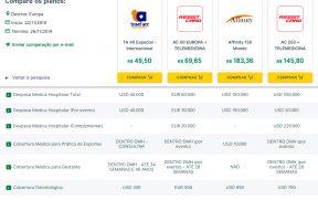 Comparação da Seguros Promo para seguro viagem Europa